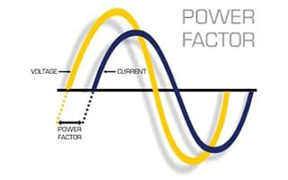 Fator de potencia
